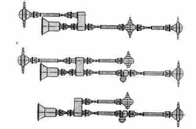кинематическая схема карданных передач